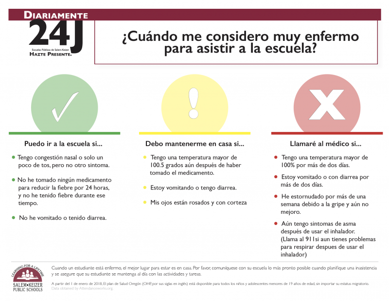When Am I Too Sick For School? (Spanish)